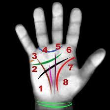 Mounts of Hands